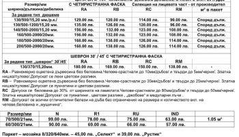 Ценова-листа-паркет-и-дюшеме-хърватия 4